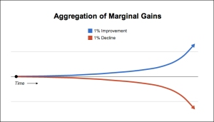 aggregationofmarginalgains